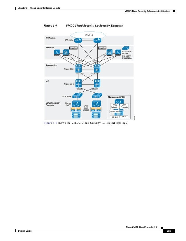 Cisco VMDC Cloud Security 1.0 Design Guide