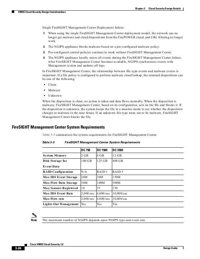 Firepower Management Center Configuration Guide Pdf