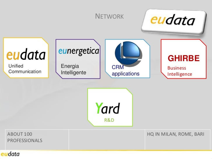 Web Contact System Overview - Cisco Integration Slide 2