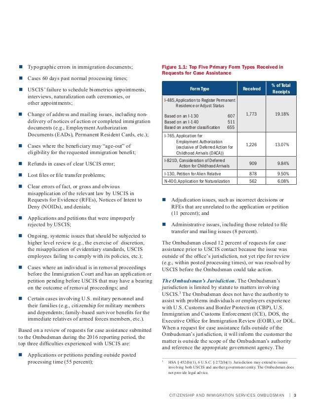 federal tax ombudsman application form