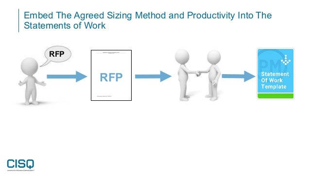 Embed The Agreed Sizing Method and Productivity Into The Statements of Work RFP RFP