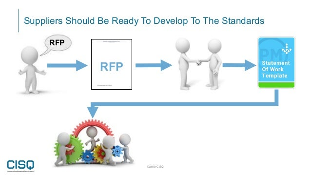©2019 CISQ RFP RFP Suppliers Should Be Ready To Develop To The Standards