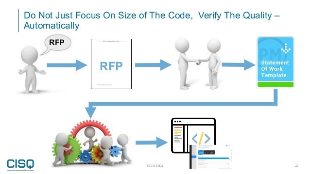 ©2019 CISQ 22 RFP RFP Do Not Just Focus On Size of The Code, Verify The Quality – Automatically