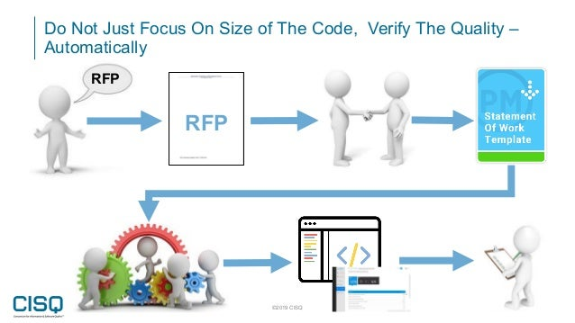 Do Not Just Focus On Size of The Code, Verify The Quality – Automatically ©2019 CISQ 23 RFP RFP