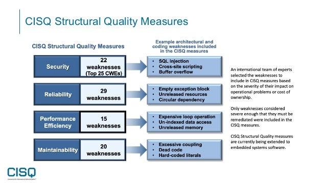 CISQ Structural Quality Measures