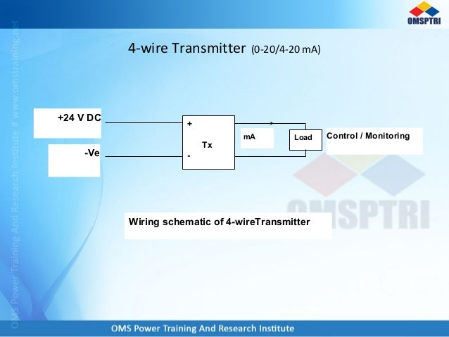 c i systems 14 2 wire transmitter