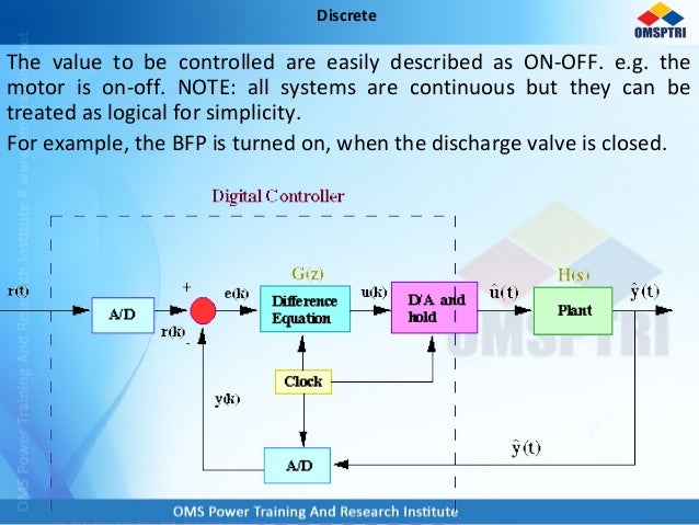 Ci systems ladder logic ccuart Images