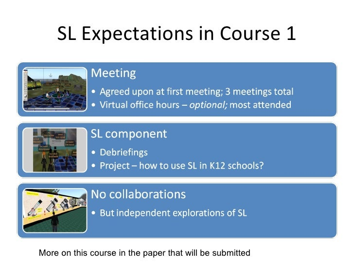 SL Expectations in Course 1 More on this course in the paper that will be submitted
