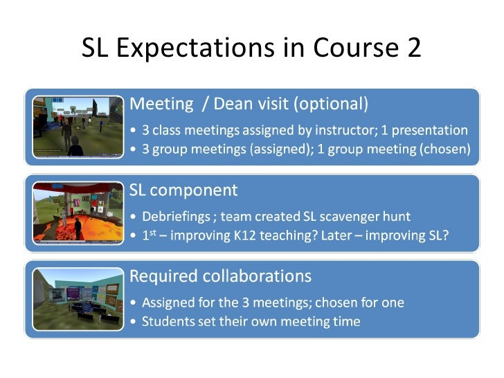 SL Expectations in Course 2