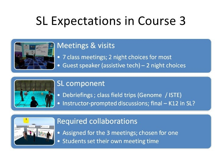 SL Expectations in Course 3