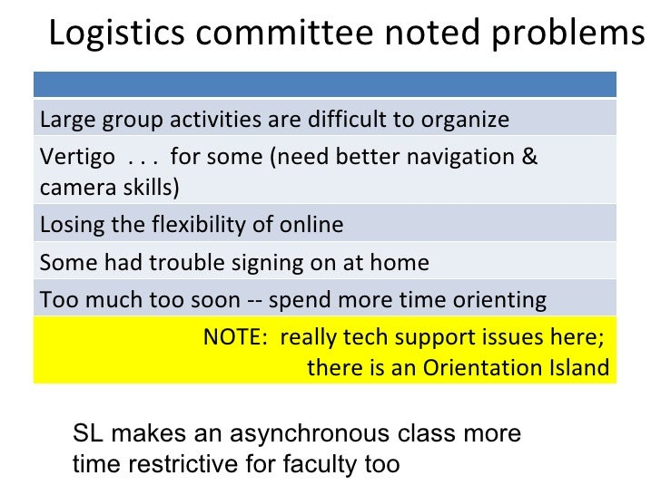 Logistics committee noted problems SL makes an asynchronous class more time restrictive for faculty too  Large group activ...