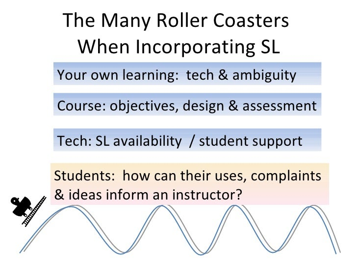 The Many Roller Coasters  When Incorporating SL Your own learning:  tech & ambiguity  Tech: SL availability  / student sup...