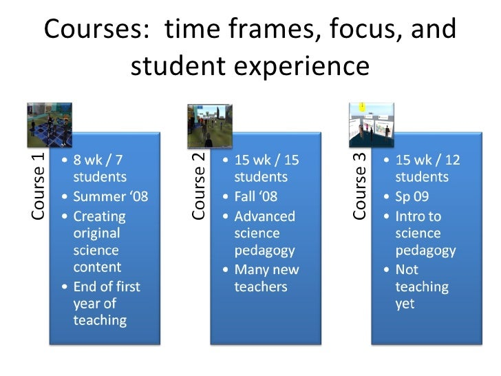 Courses:  time frames, focus, and student experience