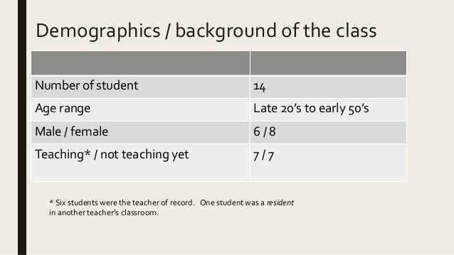 Demographics / background of the class Number of student 14 Age range Late 20's to early 50's Male / female 6 / 8 Teaching...
