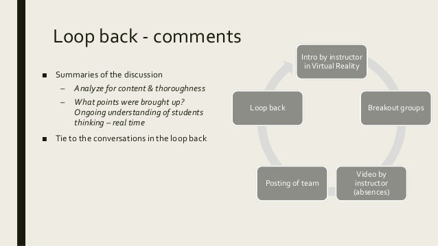 Loop back - comments ■ Summaries of the discussion – Analyze for content & thoroughness – What points were brought up? Ong...
