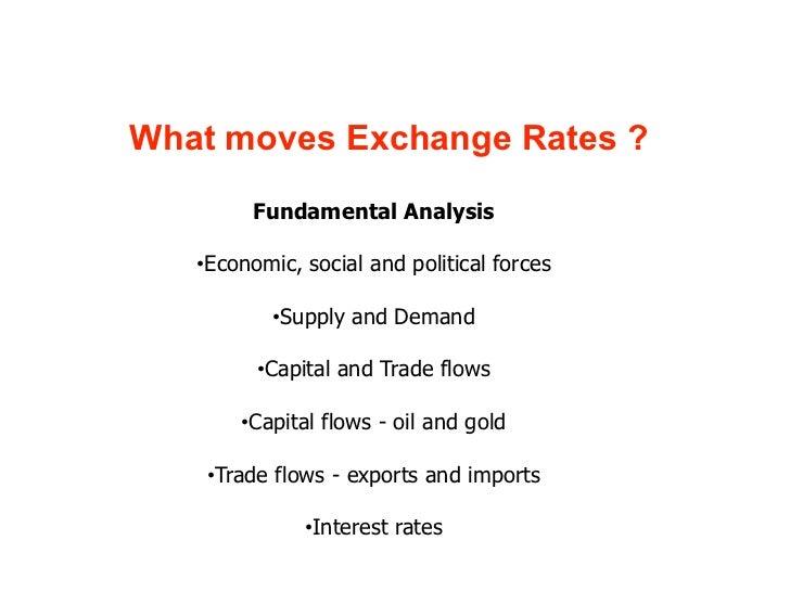 Citadel Markets Forex