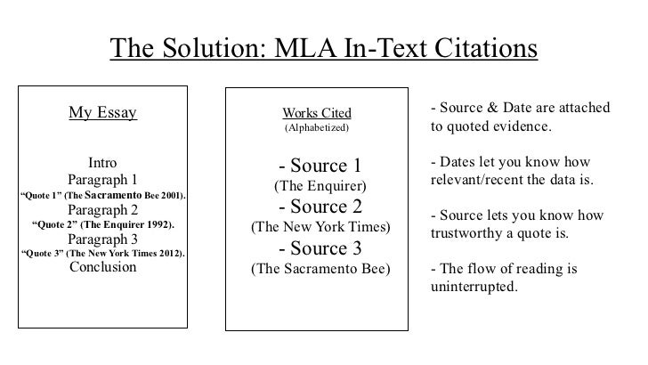 in text citation works cited