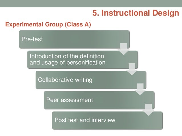 Collaborative Classroom Definition ~ Enhancing primary school students story writing by mobile