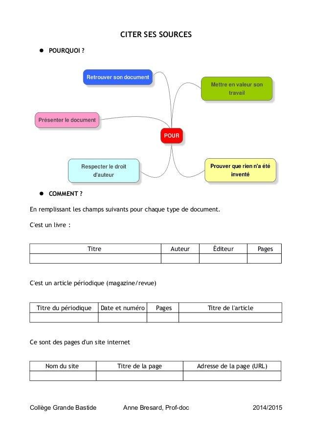 CITER SES SOURCES ● POURQUOI ? ● COMMENT ? En remplissant les champs suivants pour chaque type de document. C'est un livre...