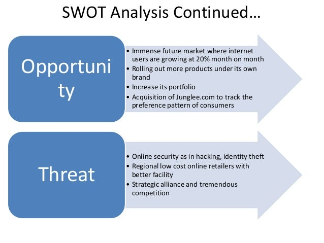 swot analysis of matching dell Dell swot analysis & matrix provide insight into strategy,internal & external factorsbuy custom dell swot analysis $11strengths,weakness opportunities threats.