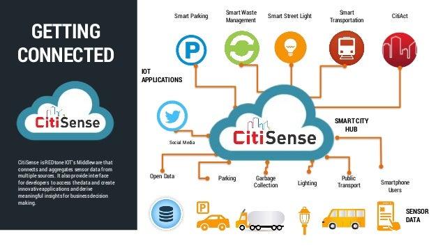 Building Your Next Smart City Solutions Citizen Focused