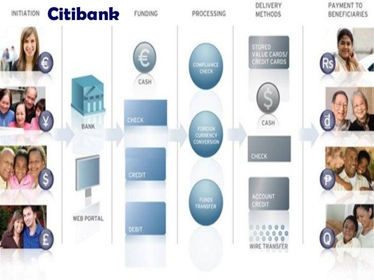 Utsav Mahendra Citibank