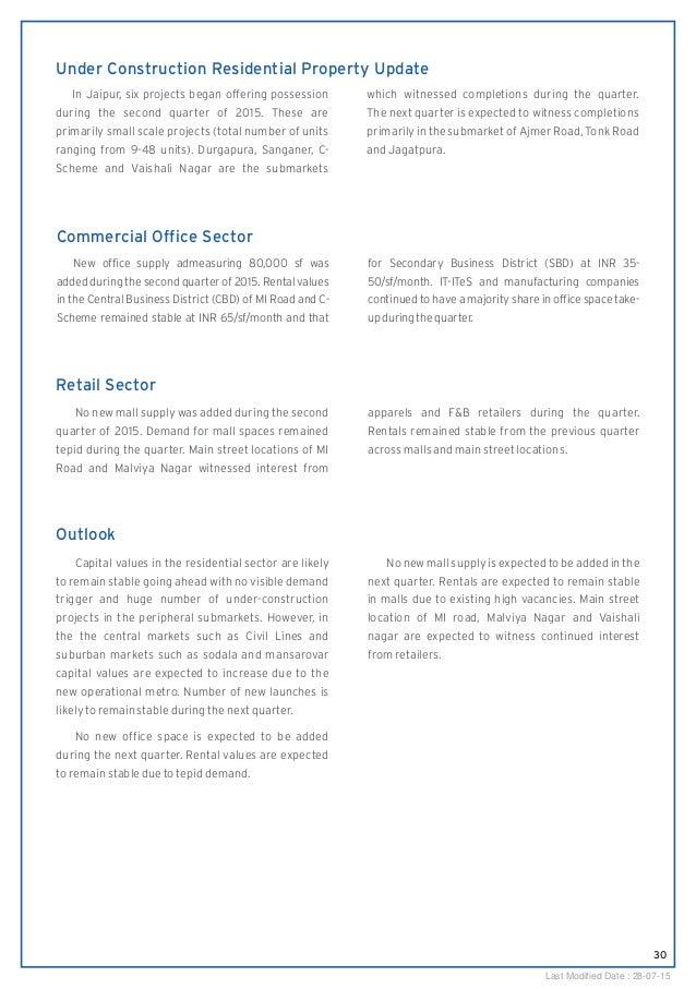 Citibank Car Loan Rates India