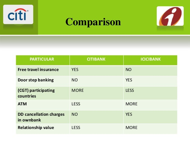 Citibank Travel Insurance Number Lifehacked1st Com
