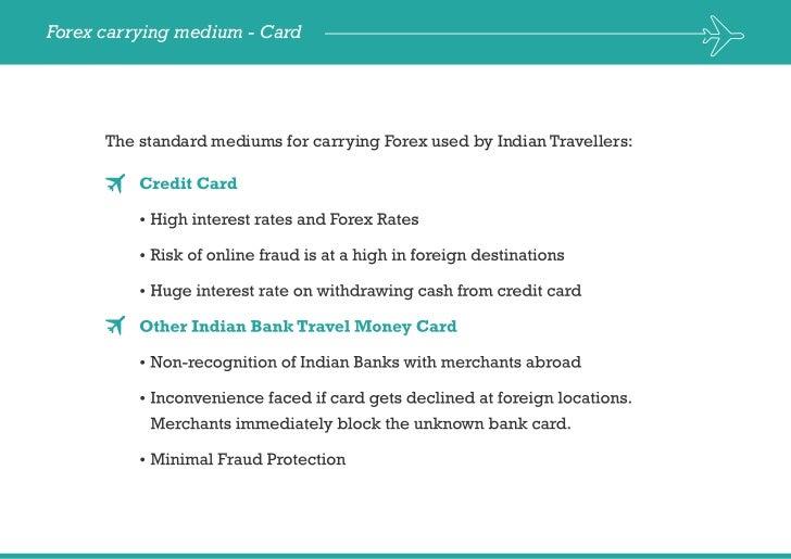 Citibank forex card