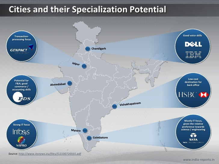 Cities and their Specialization Potential    Transaction-                                        Good voice skills  proces...