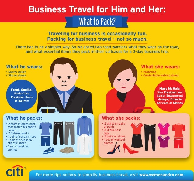 Traveling for business is occasionally fun. Packing for business travel – not so much. There has to be a simpler way. So w...