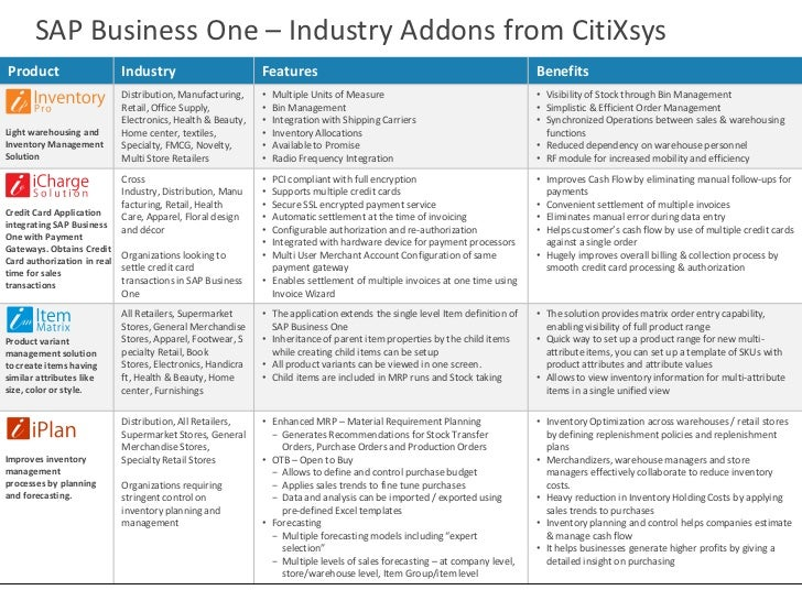Citixsys line of integrated solutions 2 3 pronofoot35fo Images