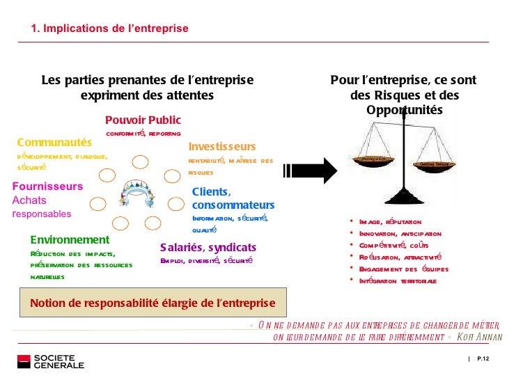 1. Implications de l 'entreprise P. Notion de responsabilité élargie de l 'entreprise Investisseurs  rentabilité, maîtrise...