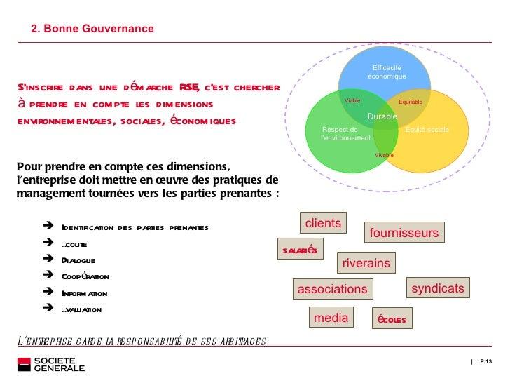 2. Bonne Gouvernance P. S 'inscrire dans une démarche RSE, c'est chercher à prendre en compte les dimensions environnement...