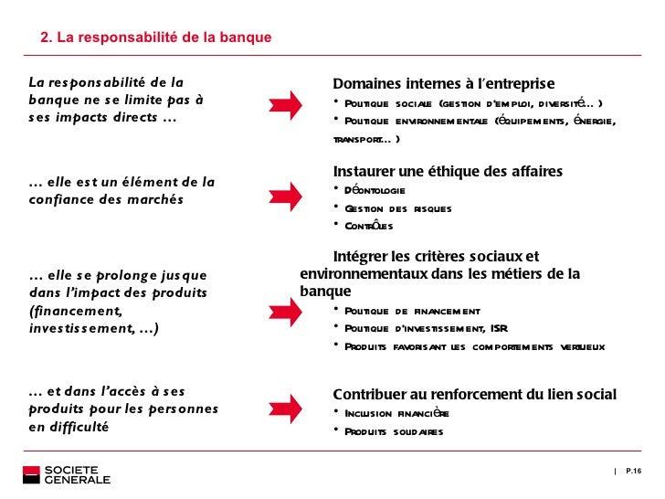 2. La responsabilité de la banque P. La responsabilité de la banque ne se limite pas à ses impacts directs … …  elle est u...