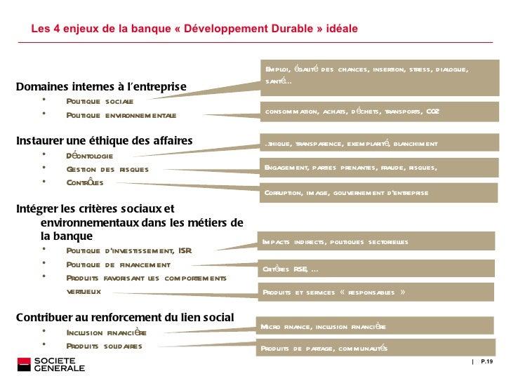 Les 4 enjeux de la banque «Développement Durable» idéale P. <ul><ul><li>Domaines internes à l 'entreprise </li></ul></ul...