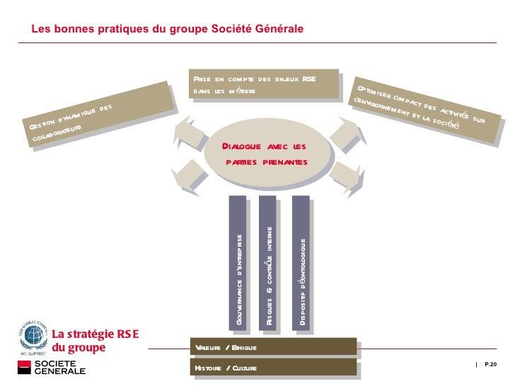 Les bonnes pratiques du groupe Société Générale P. La stratégie RSE  du groupe Dialogue avec les  parties prenantes Gestio...