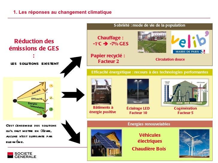1. Les réponses au changement climatique P. Efficacité énergétique : recours à des technologies performantes Réduction des...