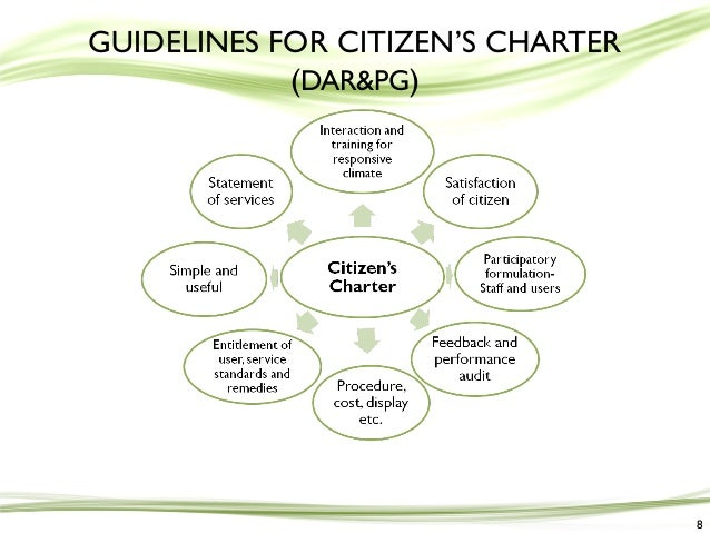 Citizens charter can be an amazing