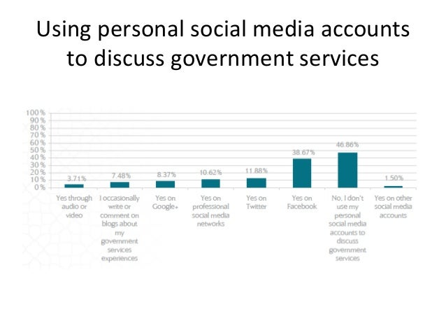 social media in the arab world Adoption of social media is growing rapidly around the world  for arab nationals, whatsapp is the region's most-used social-media channel.