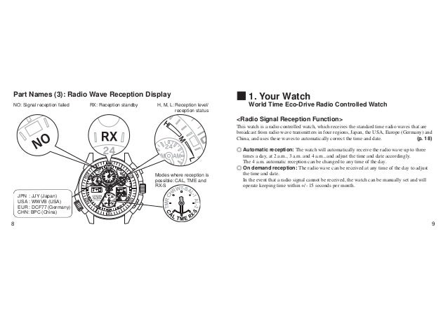 citizen promaster sky pmv65 2271 instruction manual rh slideshare net citizen eco drive instruction manual citizen eco-drive titanium instruction manual