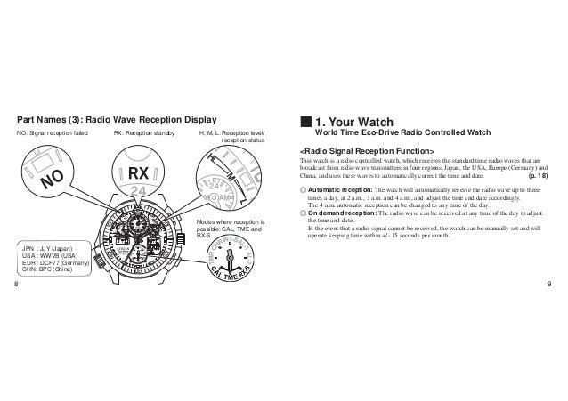 citizen promaster sky pmv65 2271 instruction manual rh slideshare net citizen watch operation manual citizen watch owners manual