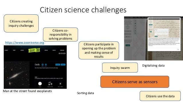 Citizen science challenges Inclusive co- resposnibility Swarm based inquiry Citizens use data Citizens as sensors Citizens...