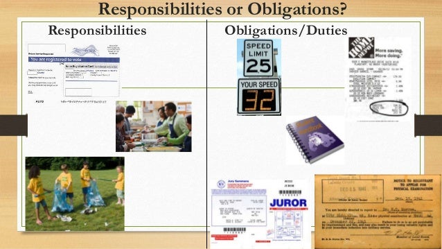 duties obligations citizen Duties vs responsibilities every one has come across the terms duty and responsibility duty is a moral commitment to something or someone, whereas responsibility is a condition of being responsible according to cicero, duties come from four sources.
