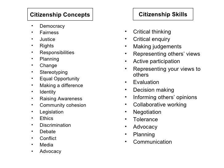 Citizenship Concepts <ul><li>Democracy </li></ul><ul><li>Fairness </li></ul><ul><li>Justice </li></ul><ul><li>Rights </li>...