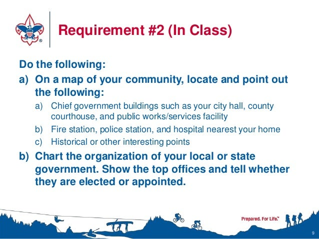 Printables Citizenship In The Community Worksheet citizenship in the community merit badge class instructor presentation