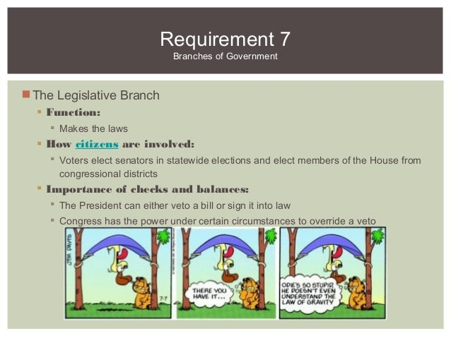KateHo » American Government Worksheet Answers Kidz Activities us furthermore Citizenship in the nation Merit Badge Course as well Citizenship in the nation Merit Badge Course together with Good Citizens Worksheet Kindergarten also Citizenship in the Nation Merit Badge Presentation moreover US Citizenship Test 2018 USCIS on the App Store together with Citizenship in the  munity   MeritBadgeDotOrg additionally Citizen In The Nation Merit Badge Worksheet additionally Citizenship In The Nation Worksheet   Kidz Activities likewise worksheet  Citizenship In The Nation Worksheet  Worksheet Fun additionally Citizenship In the Nation Worksheet New A Timeline Of 1968 the Year likewise Citizenship In the Nation Worksheet   Homedressage moreover  as well Citizenship In the World Worksheet   Rosenvoile besides Citizenship in the nation Merit Badge Course further Citizenship In The Nation Worksheet. on citizenship in the nation worksheet