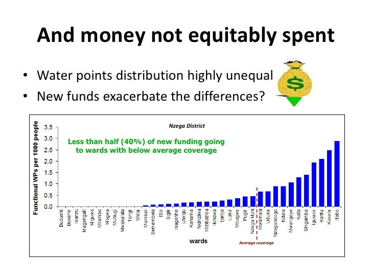 And money not equitably spent• Water points distribution highly unequal• New funds exacerbate the differences?            ...