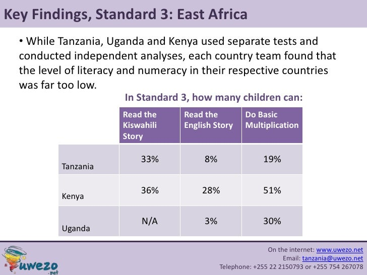 Key Findings, Standard 3: East Africa  • While Tanzania, Uganda and Kenya used separate tests and  conducted independent a...