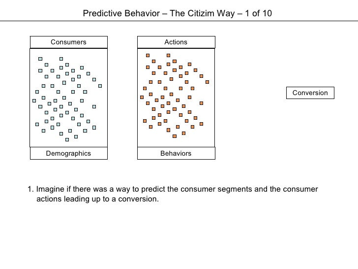 Predictive Behavior – The Citizim Way – 1 of 10 Conversion Demographics Behaviors Consumers Actions 1. Imagine if there wa...